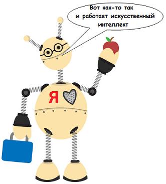 Как Яндекс ранжирует сайты (часть 2)