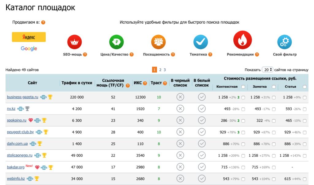 Новый фильтр, мобильная версия и другие обновления Gogetlinks