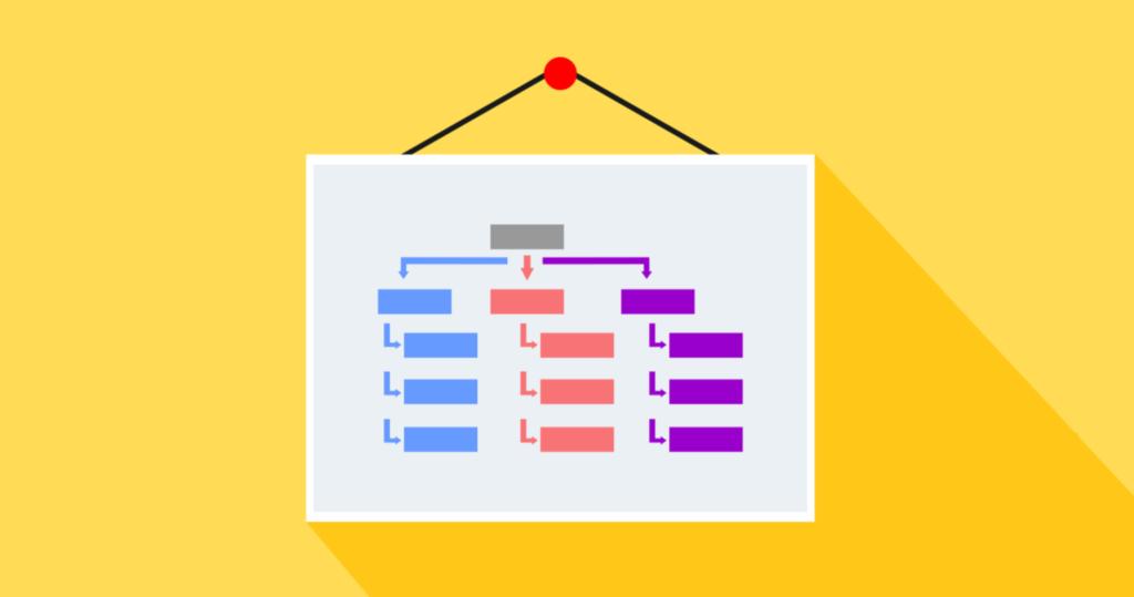 Файл sitemap xml - примеры создания, проверка и анализ